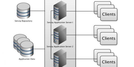 ¿Qué es un clúster de servidores?